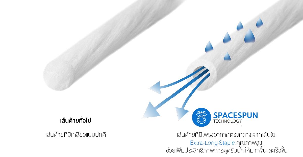03_Spacespun_Description