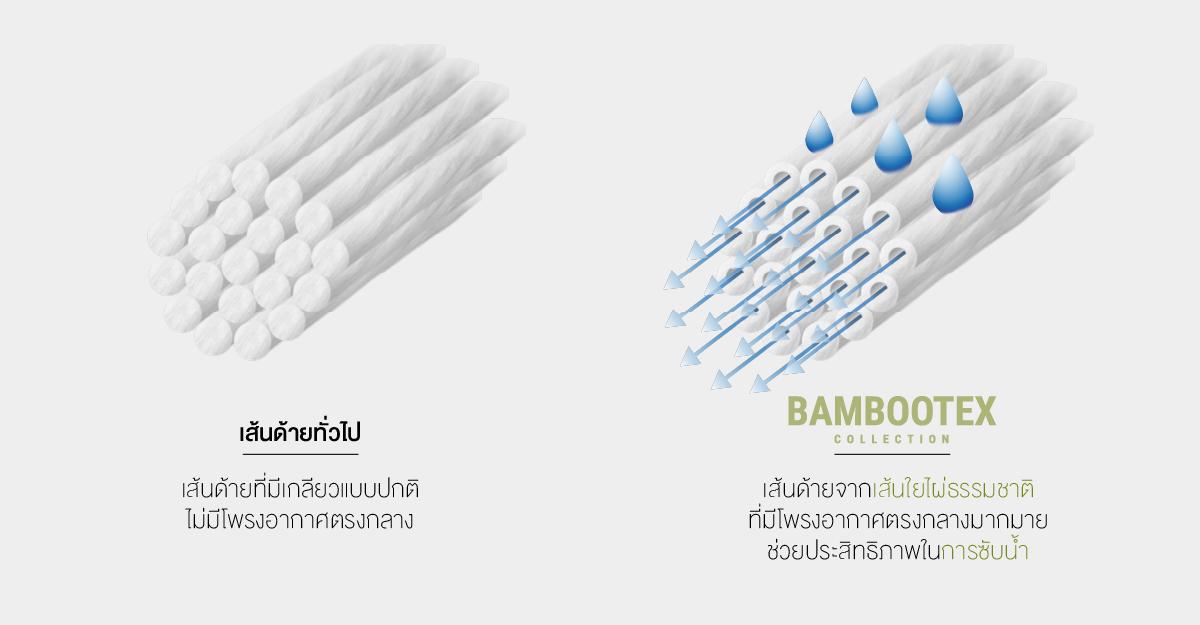 04_Bambootex_Description