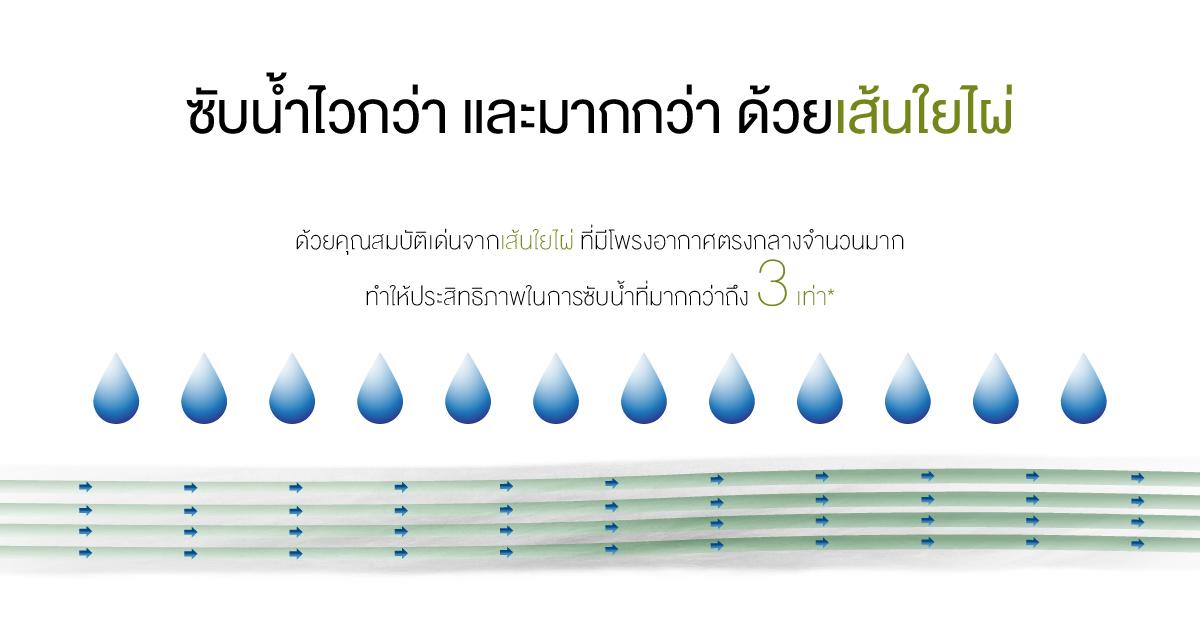 05_Bambootex_Description
